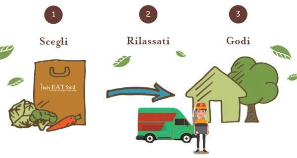 Italyfood_italyeatfood.it_acquistare_online-prodotti_alimentari